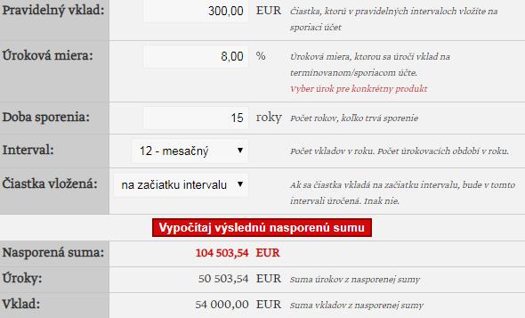 Pravidelné investovanie 300 EUR počas 15 rokov - ilustračný príklad.
